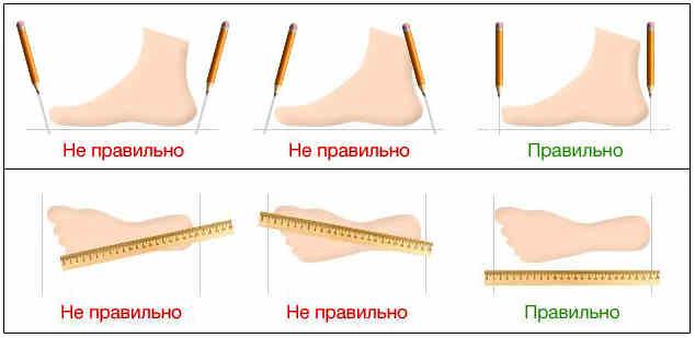 Как подобрать размер кроссовок?