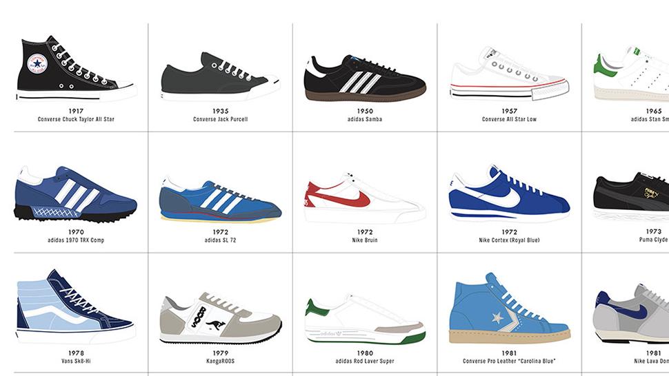 Индивидуальный стиль - какой дизайн кроссовок выбрать?